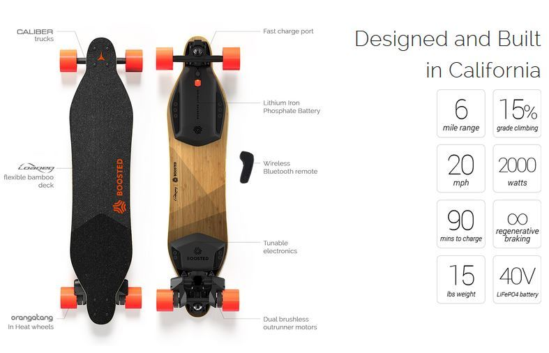Meet The Boosted Board An Electric Motorized Skateboard That Provides You With A Fun Experience Outdoors Can Call It Of Future Or