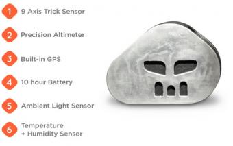 iddo BMX Bike Sensor w/ Trick Sensor