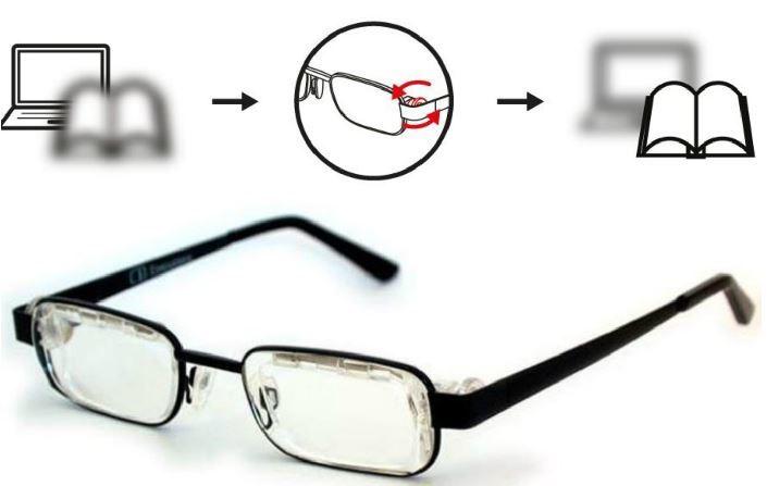 adjustable glass