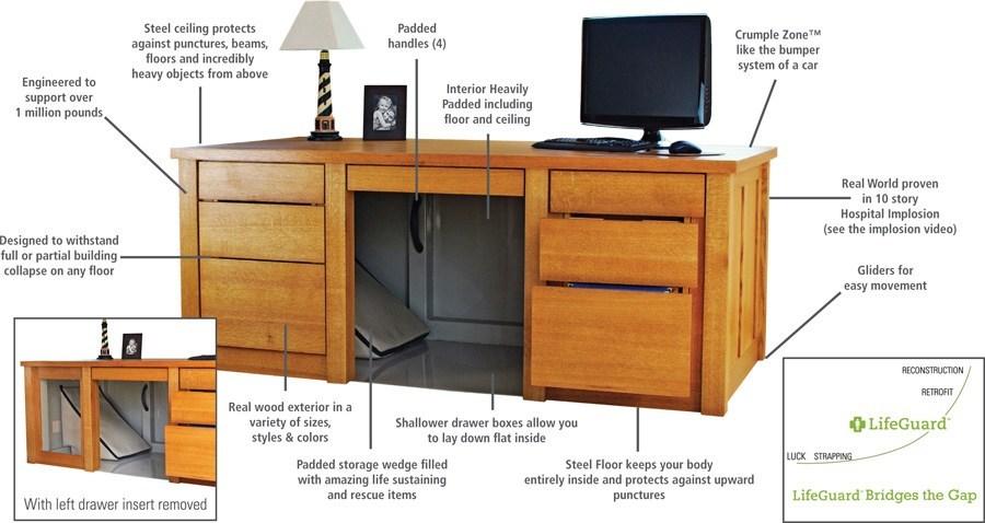 LifeGuard earthquake-proof desk