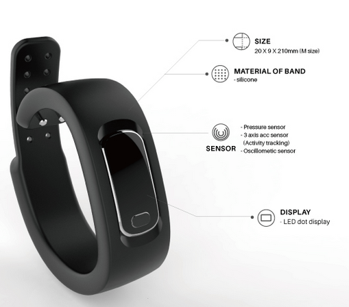 H2 Wearable Blood Pressure Monitor