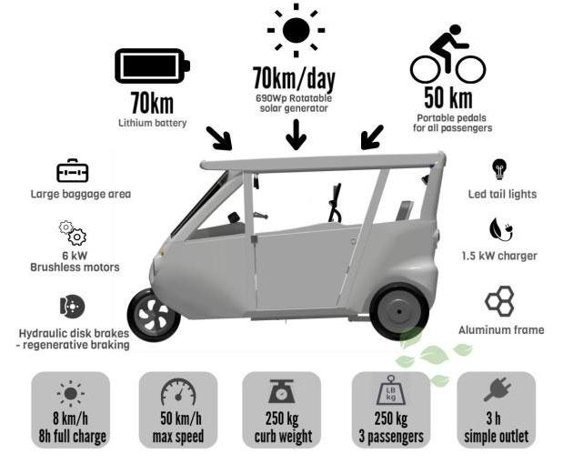 sunnycyclist