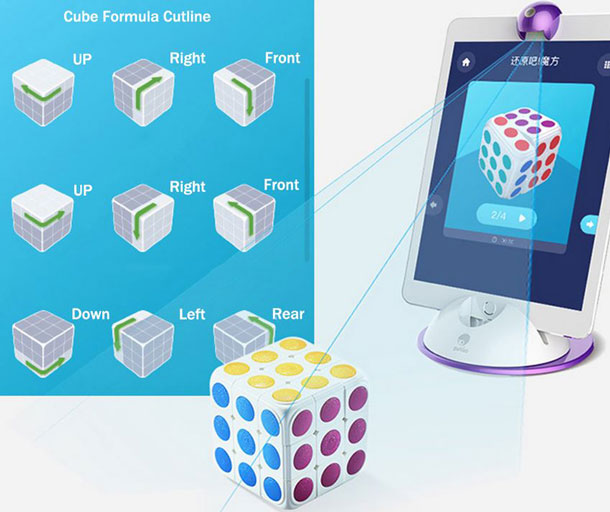 https://www.gadgetify.com/wp-content/uploads/2019/08/28/Magic-Cube.jpg